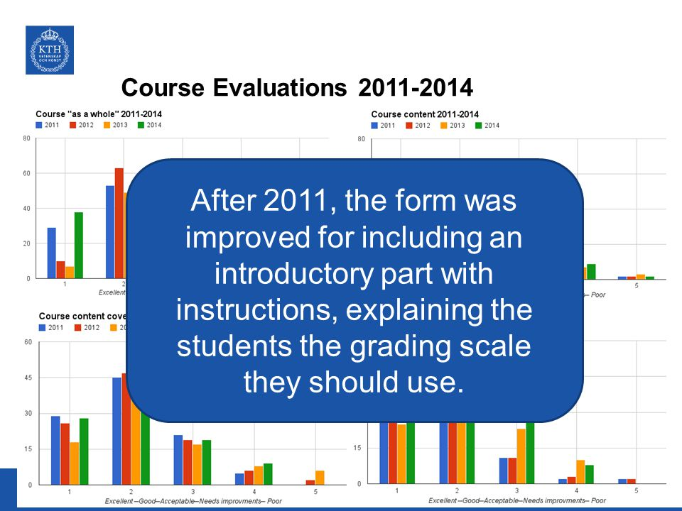 Course Evaluations 2011-2014