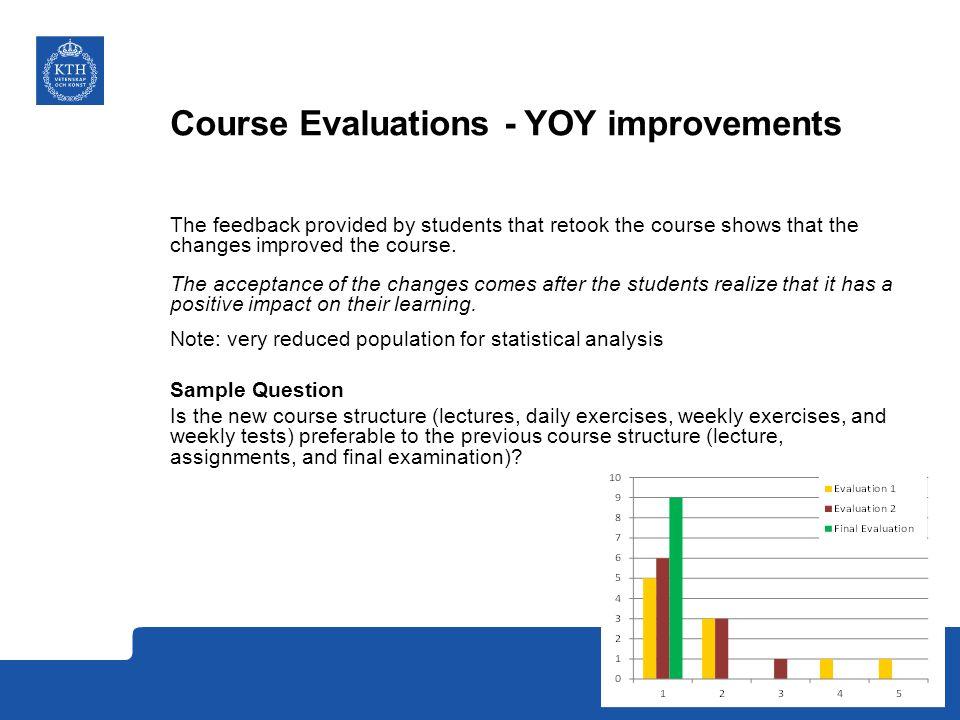 Course Evaluations - YOY improvements