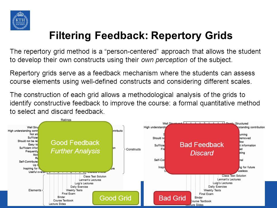 Filtering Feedback: Repertory Grids