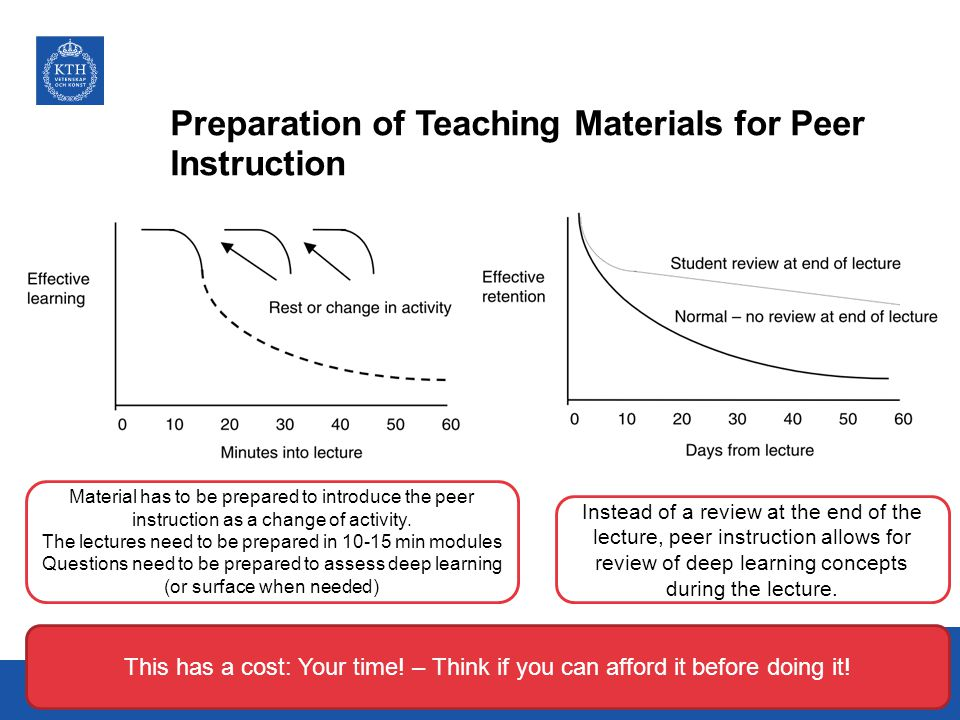 Preparation of Teaching Materials for Peer Instruction