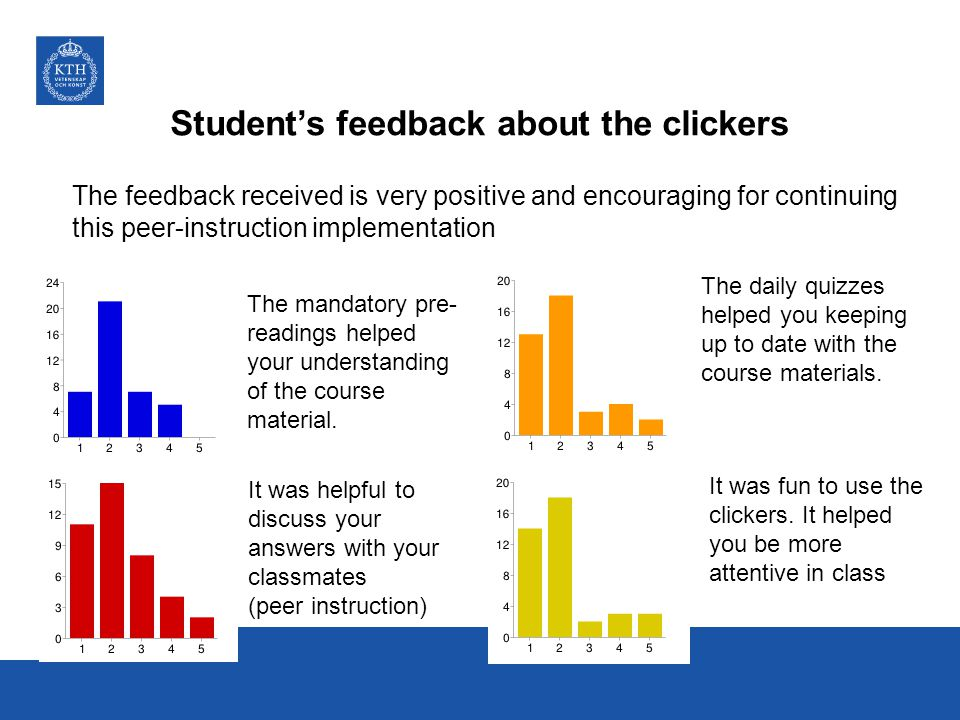 Student's feedback about the clickers