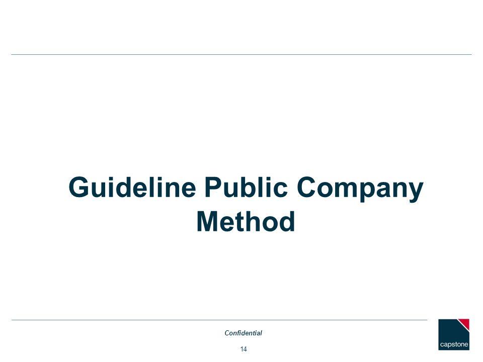 Guideline Public Company Method