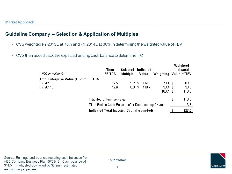 Guideline Company – Selection & Application of Multiples