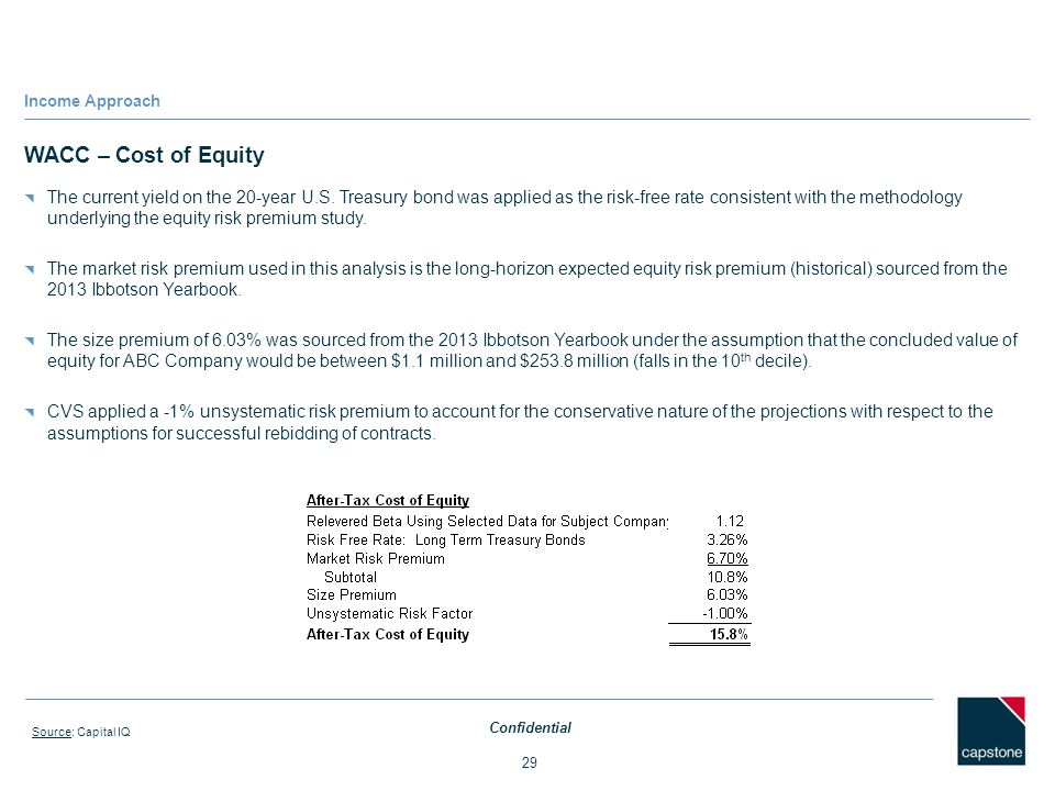 Income Approach WACC – Cost of Equity.
