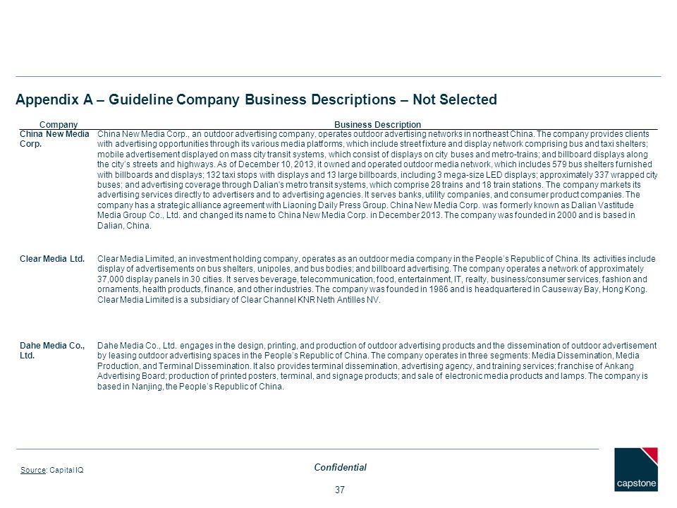 Appendix A – Guideline Company Business Descriptions – Not Selected
