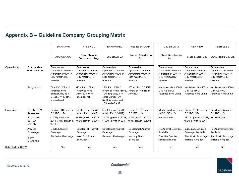 Appendix B – Guideline Company Grouping Matrix