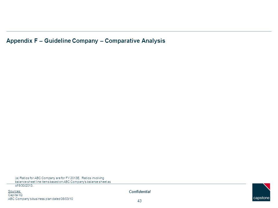 Appendix F – Guideline Company – Comparative Analysis
