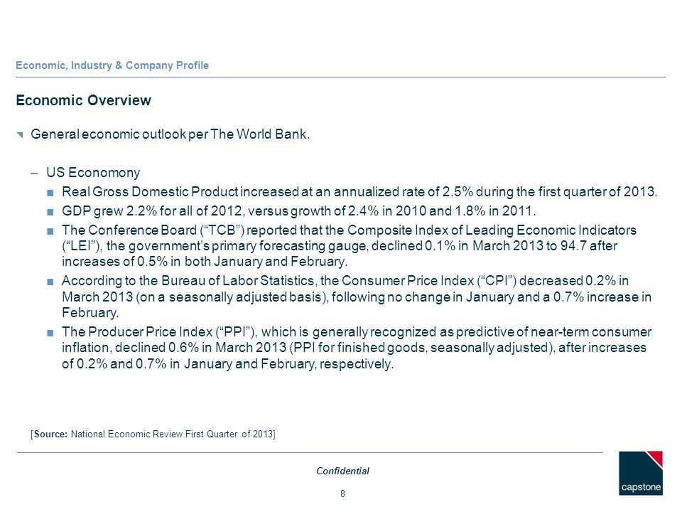 Economic, Industry & Company Profile