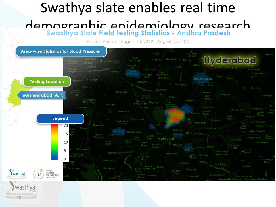 Swathya slate enables real time demographic epidemiology research (1/2)