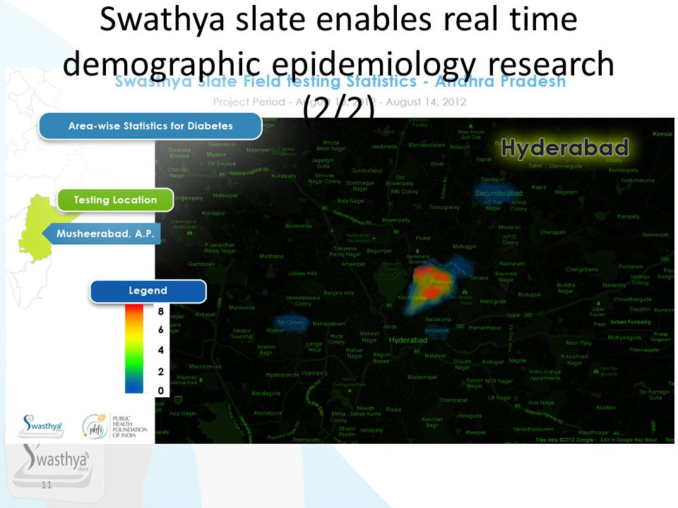 Swathya slate enables real time demographic epidemiology research (2/2)