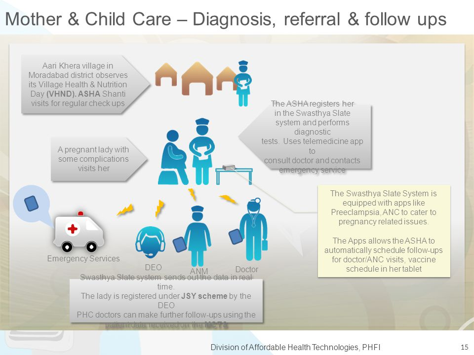 Mother & Child Care – Diagnosis, referral & follow ups
