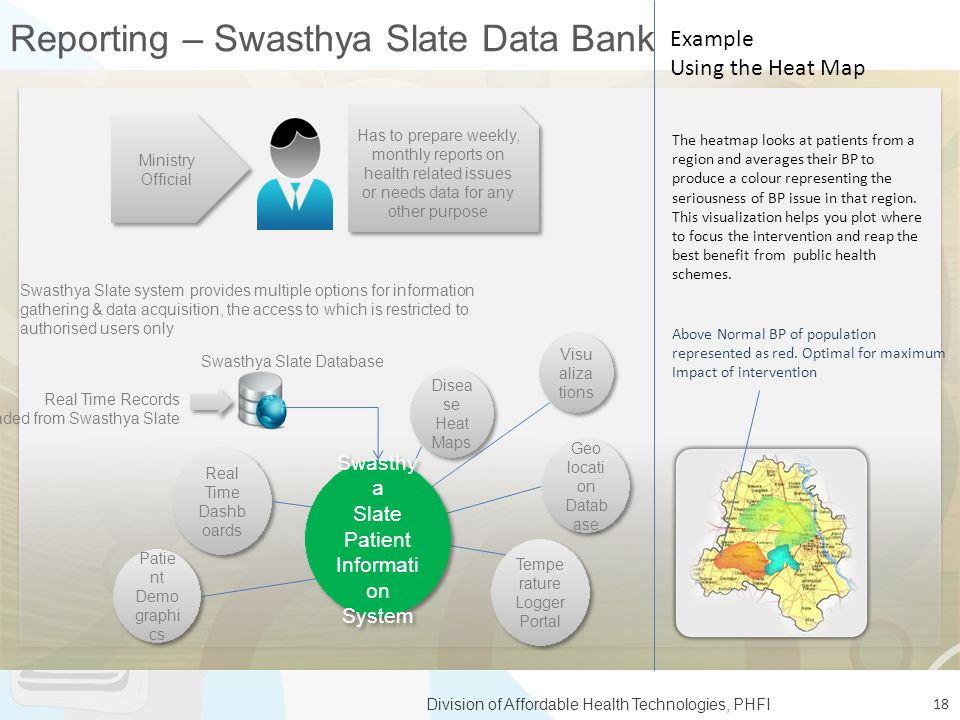 Reporting – Swasthya Slate Data Bank