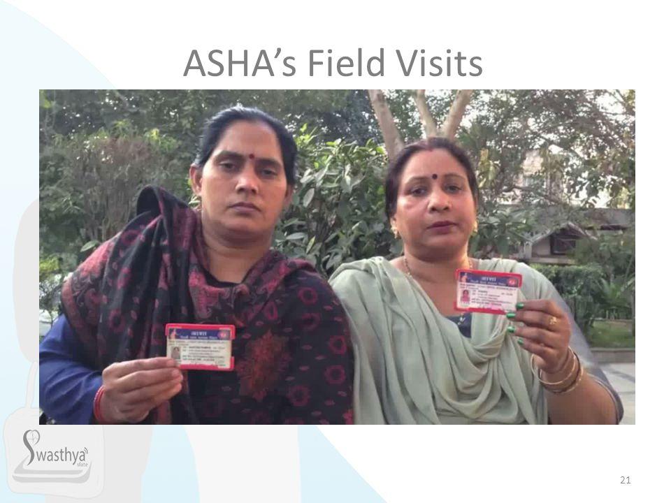 ASHA's Field Visits