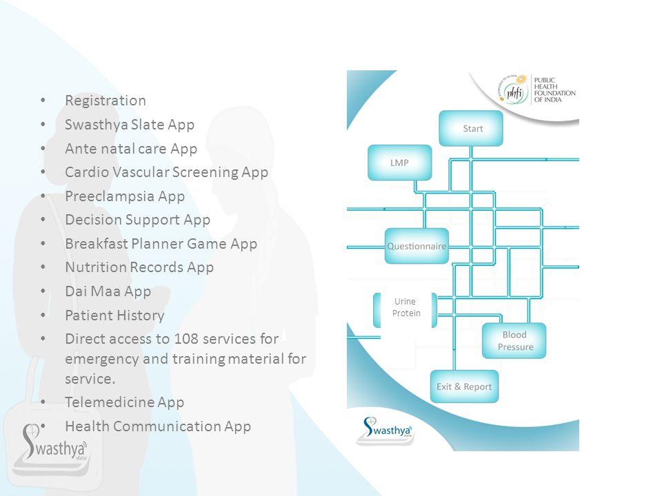 Cardio Vascular Screening App Preeclampsia App Decision Support App