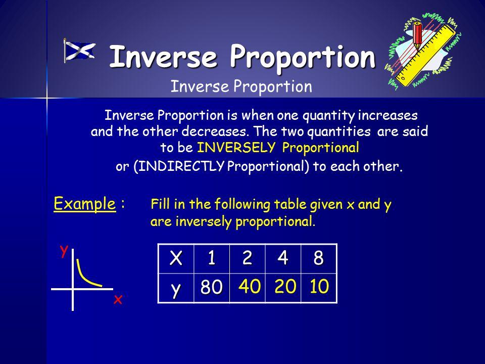 Inverse Proportion X 1 2 4 8 y 80 40 20 10 Inverse Proportion