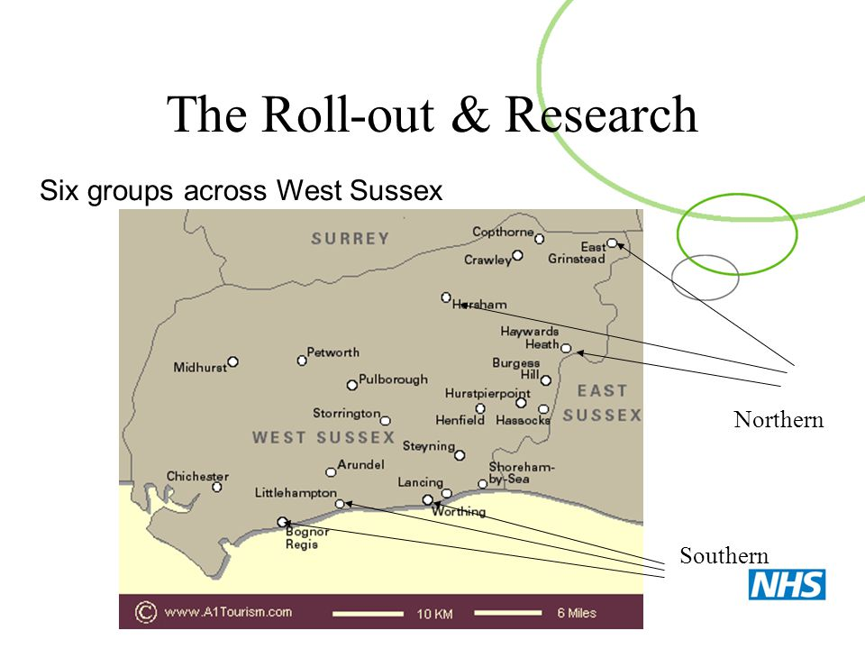 The Roll-out & Research