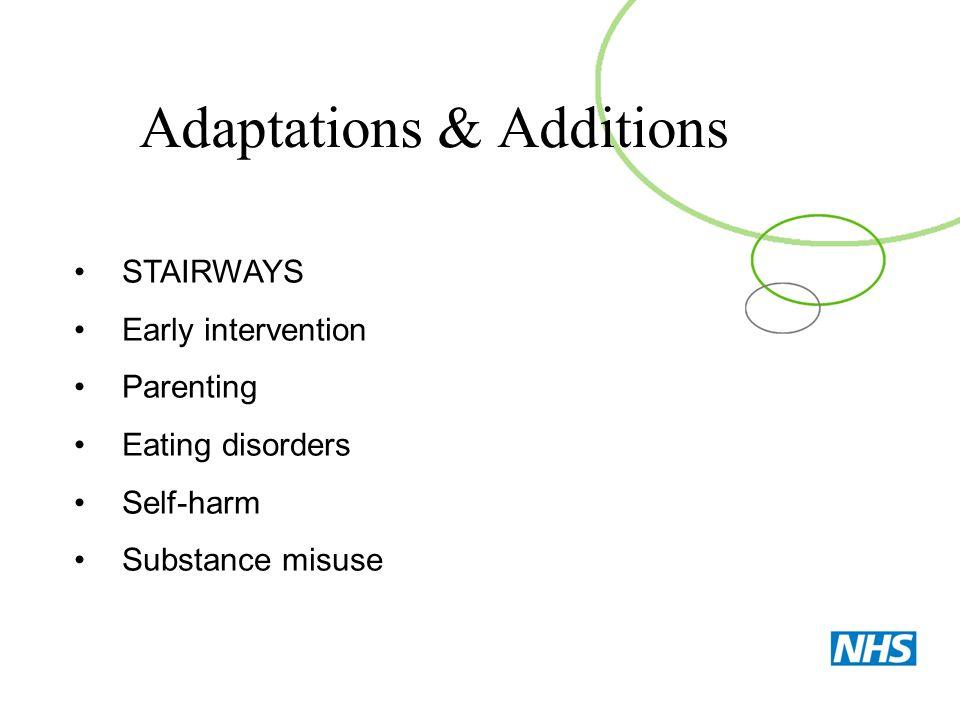Adaptations & Additions