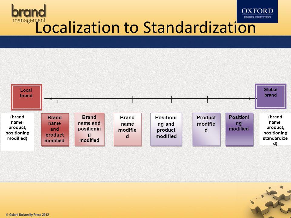 Localization to Standardization