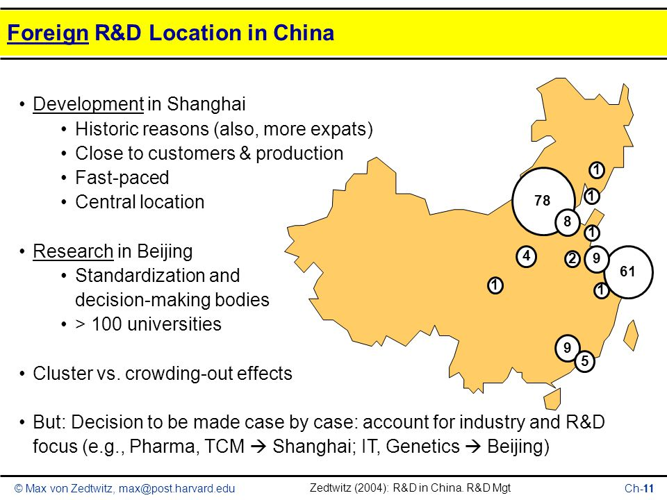 Foreign R&D Location in China