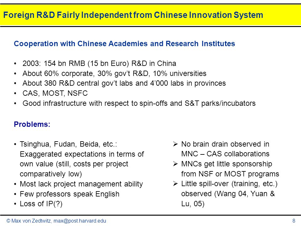Foreign R&D Fairly Independent from Chinese Innovation System