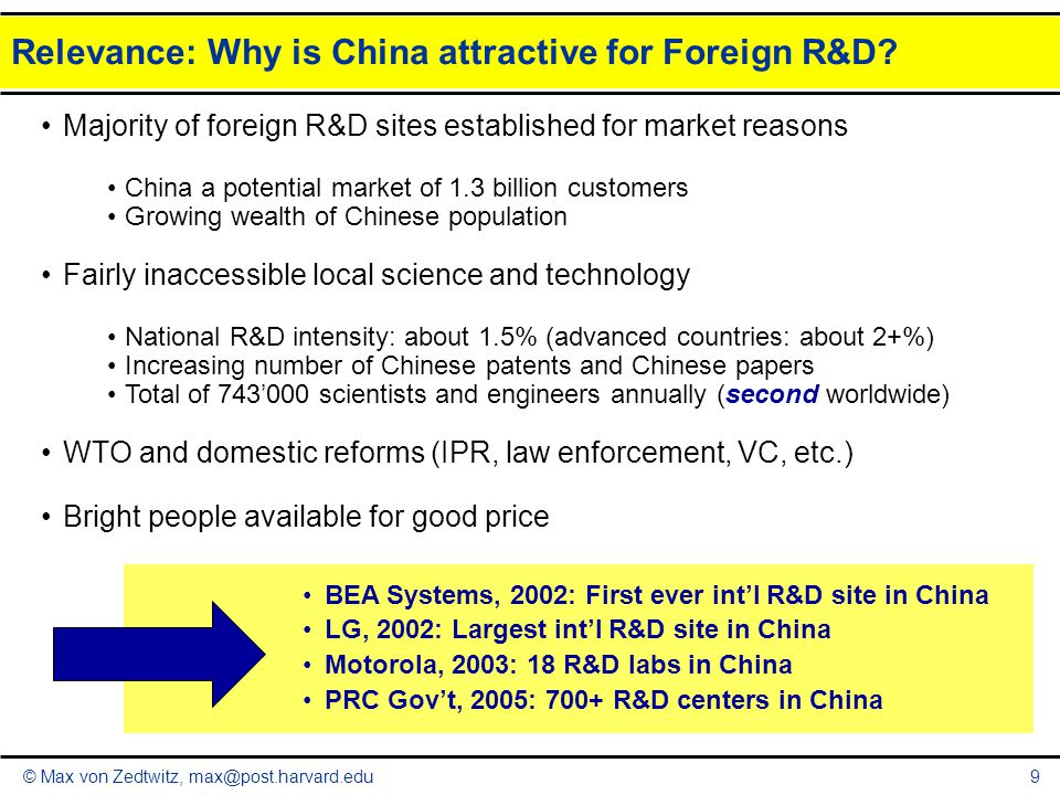 Relevance: Why is China attractive for Foreign R&D