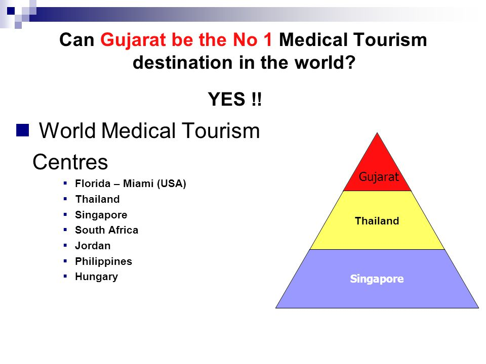Can Gujarat be the No 1 Medical Tourism destination in the world