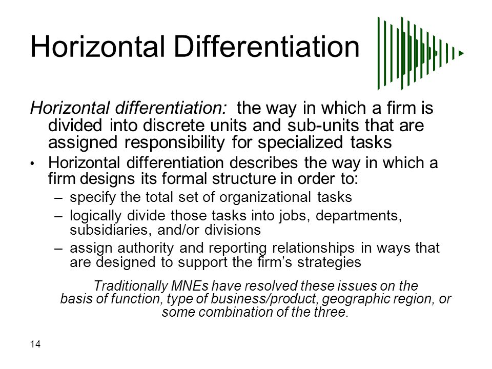 Horizontal Differentiation