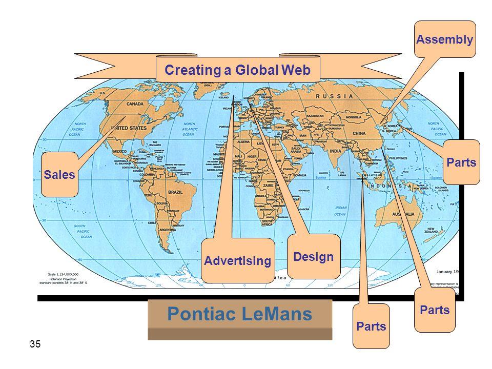 Location Economies Pontiac LeMans Creating a Global Web Assembly Parts