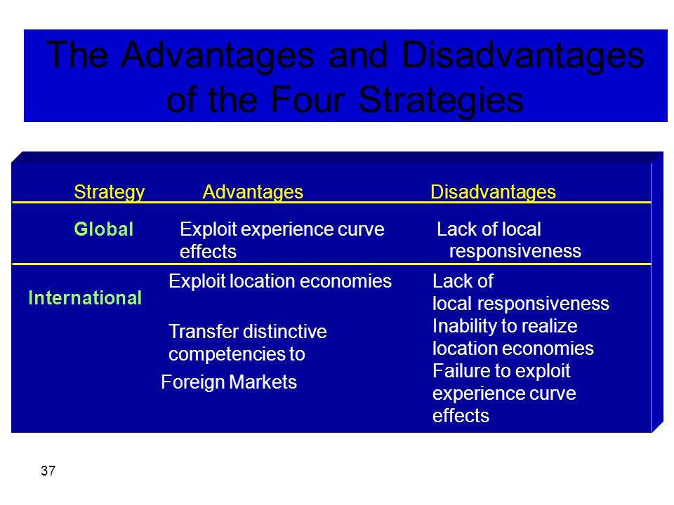 Advantages and Disadvantages of Localisation of Industries