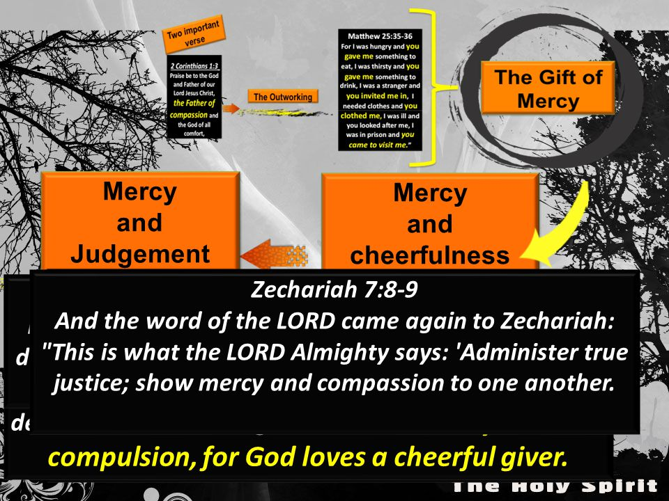 Mercy and cheerfulness