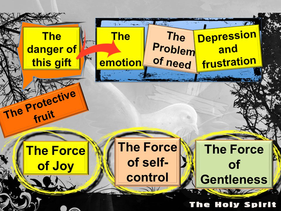 The Force of self-control The Force of Gentleness