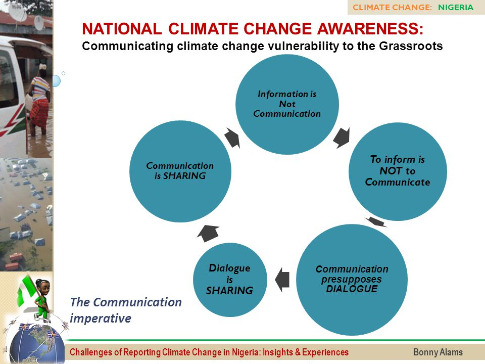 NATIONAL CLIMATE CHANGE AWARENESS: