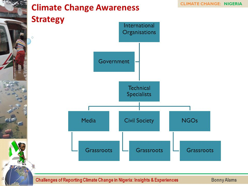Climate Change Awareness Strategy