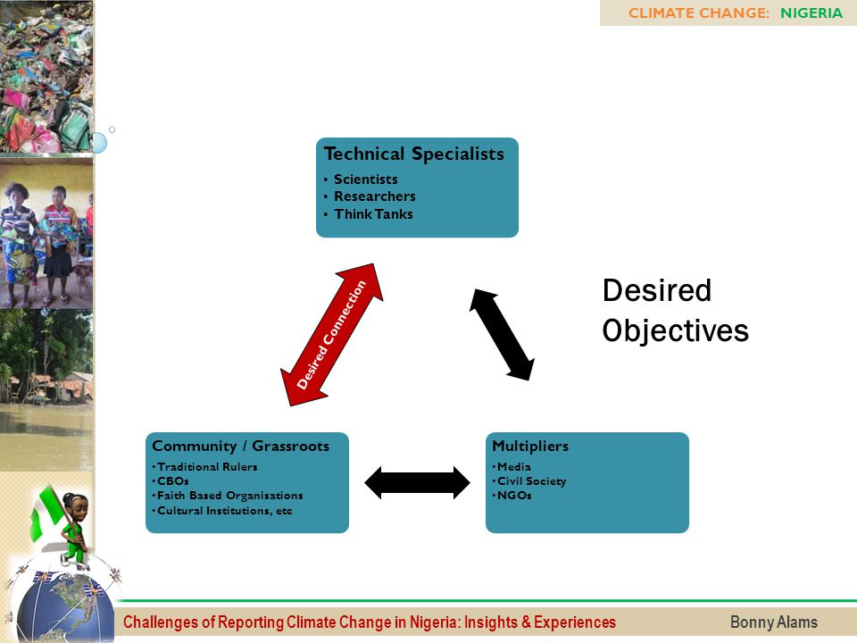 Desired Objectives Technical Specialists