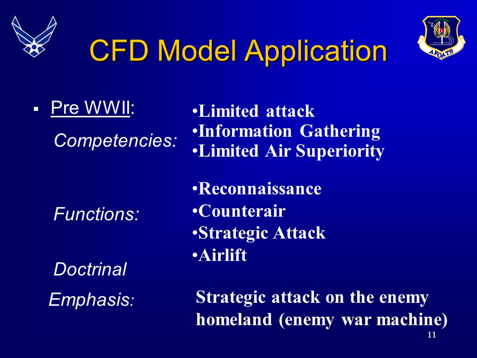 CFD Model Application Pre WWII: Limited attack Information Gathering