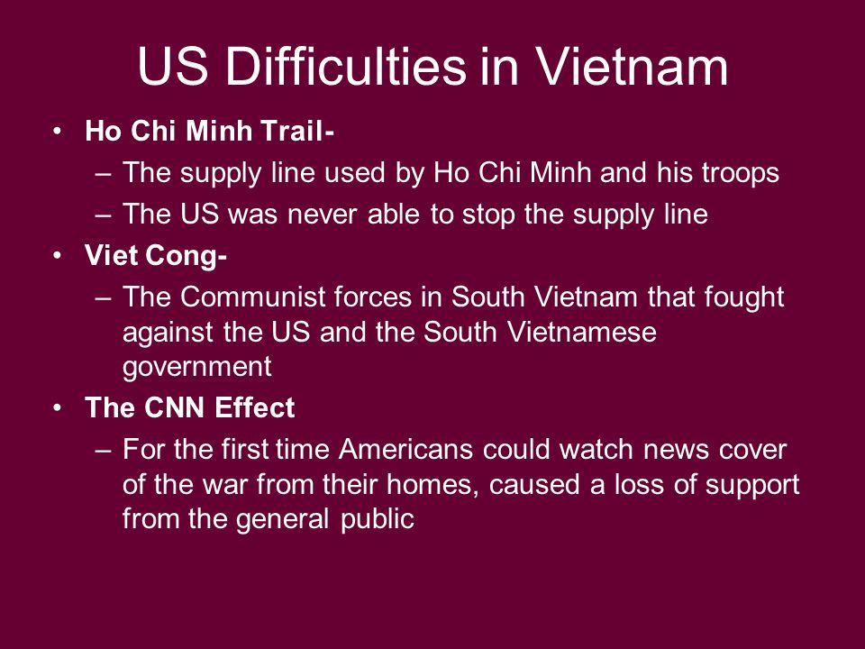 US Difficulties in Vietnam