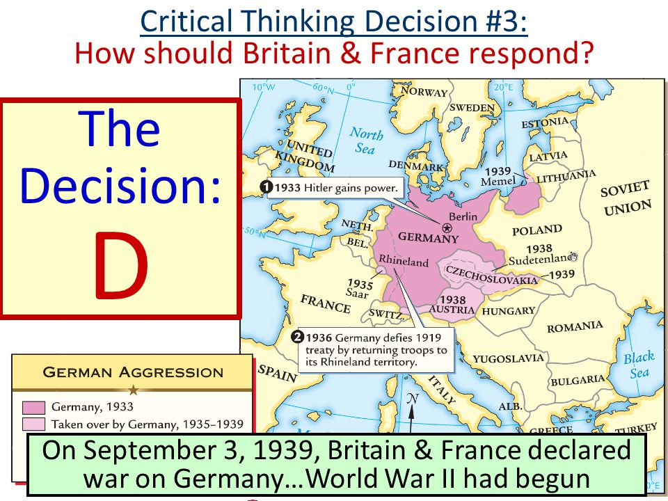 Critical Thinking Decision #3: How should Britain & France respond