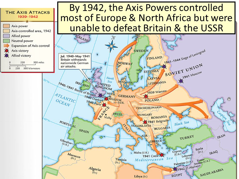 By 1942, the Axis Powers controlled most of Europe & North Africa but were unable to defeat Britain & the USSR