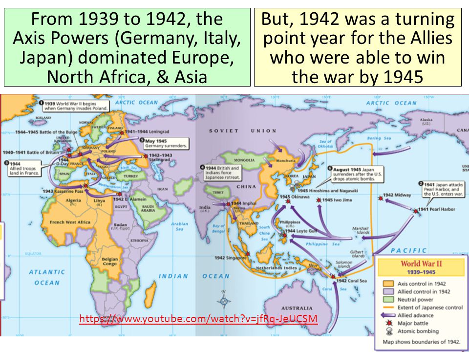 From 1939 to 1942, the Axis Powers (Germany, Italy, Japan) dominated Europe, North Africa, & Asia