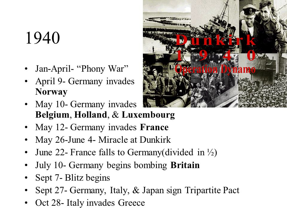 1940 Jan-April- Phony War April 9- Germany invades Norway