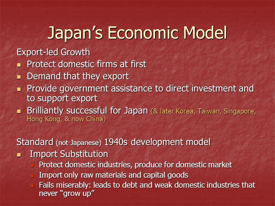 Japan's Economic Model
