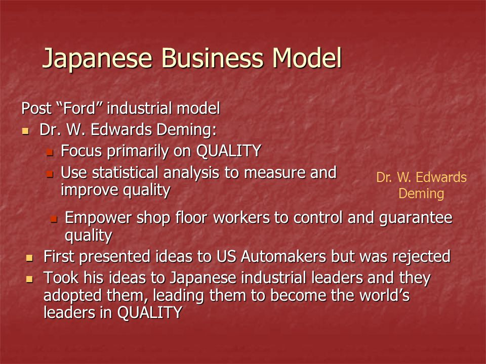 Japanese Business Model