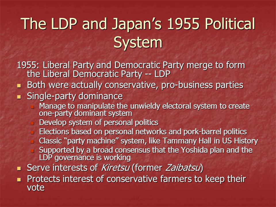 The LDP and Japan's 1955 Political System