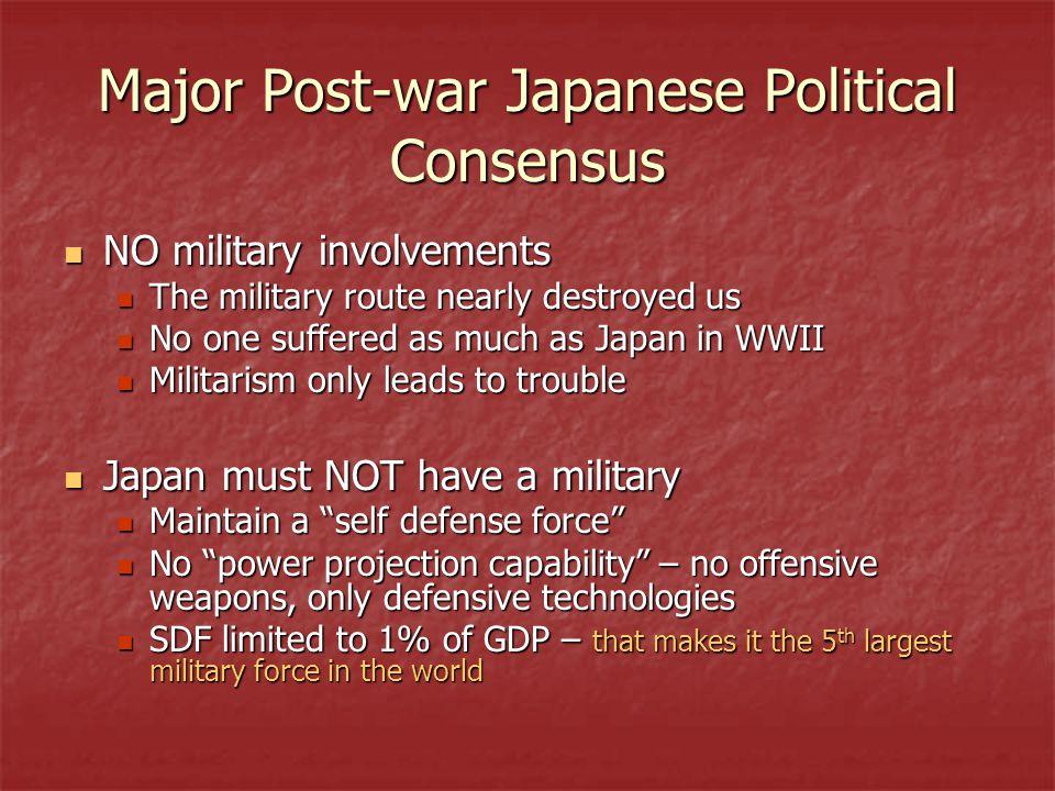 Major Post-war Japanese Political Consensus