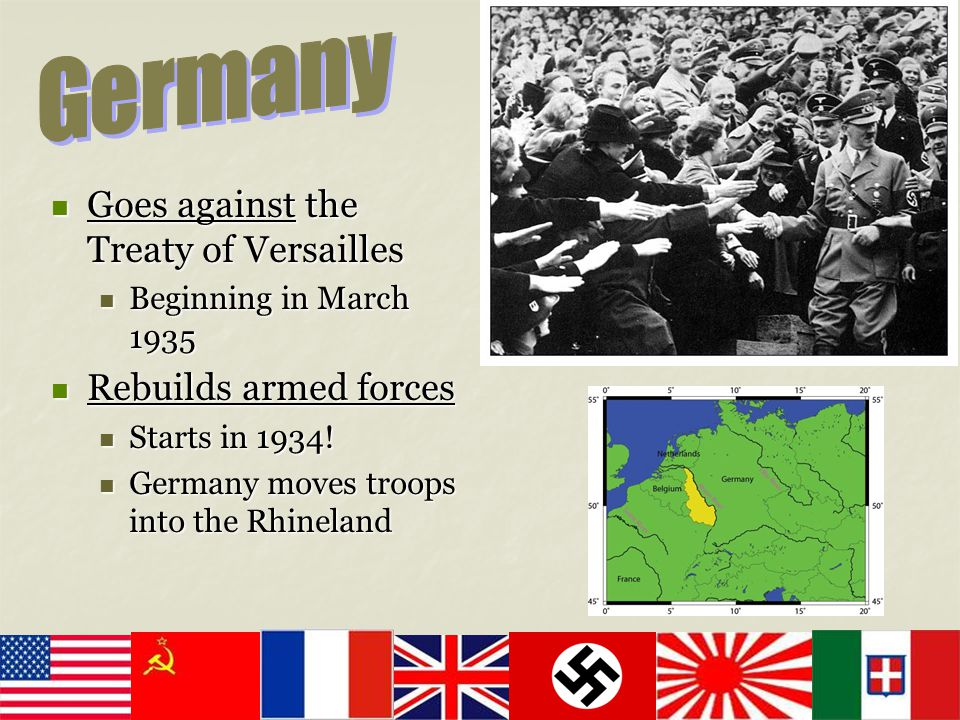 Germany Goes against the Treaty of Versailles Rebuilds armed forces