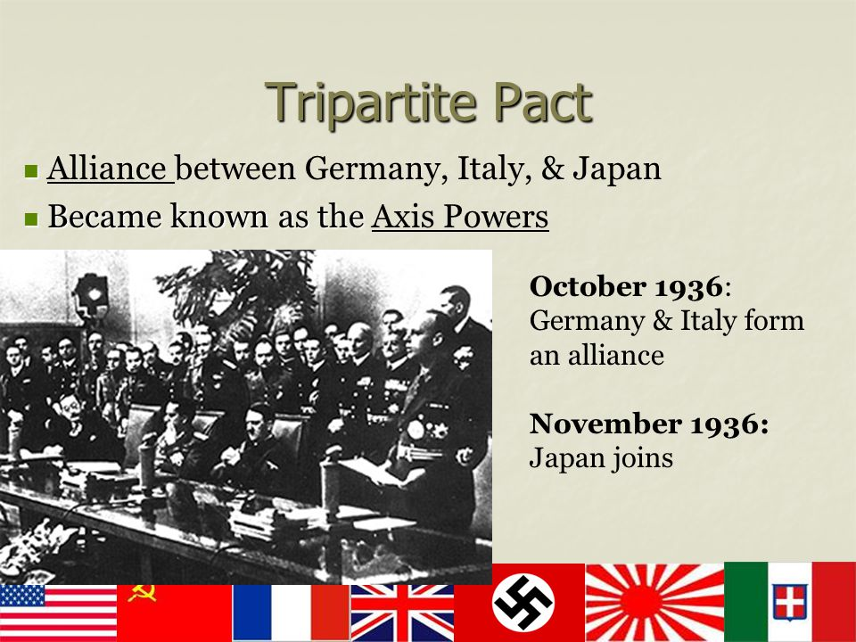Tripartite Pact Alliance between Germany, Italy, & Japan