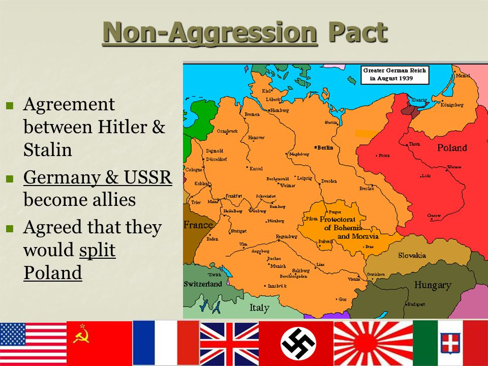 Non-Aggression Pact Agreement between Hitler & Stalin
