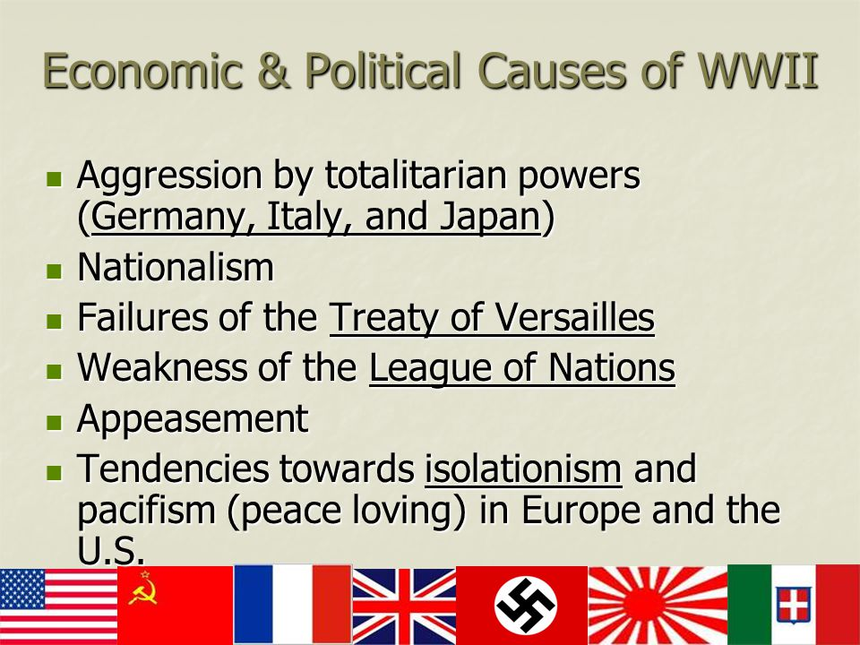 Economic & Political Causes of WWII