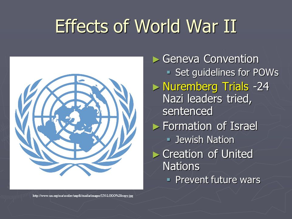 Effects of World War II Geneva Convention