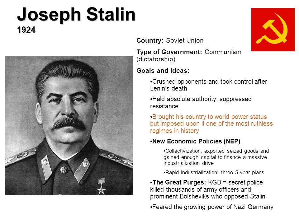 Joseph Stalin 1924 Country: Soviet Union